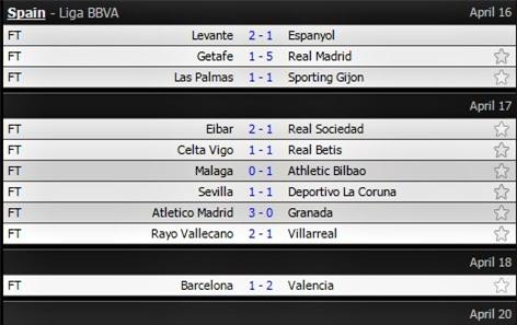 Torres, Atletico, Barcelona, Koke, Simeone, MSN, la liga