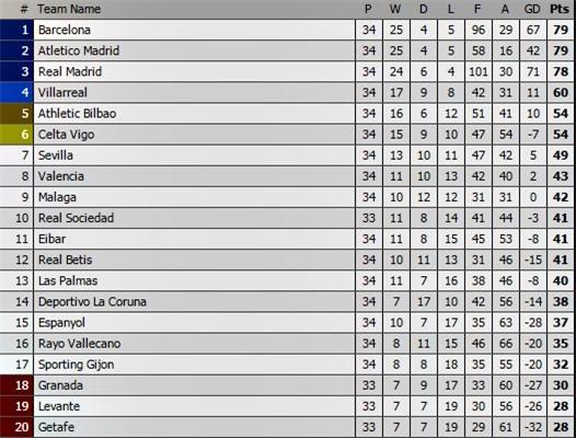 Torres, Athletic Bilbao, Atletico Madrid, torres, simeone, la liga, kết quả trận đấu, lịch thi đấu