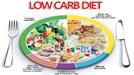 Low Carb: Chế độ giảm cân nhưng tăng bệnh?