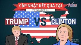 Bầu cử Mỹ: Donald Trump 'chạm' gần tới chiến thắng