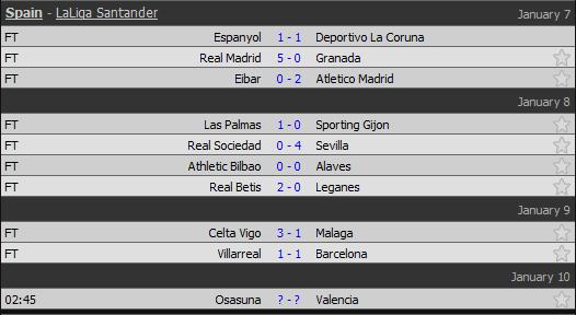 Villarreal, Barca, Barcelona, La Liga, Messi, Lionel Messi
