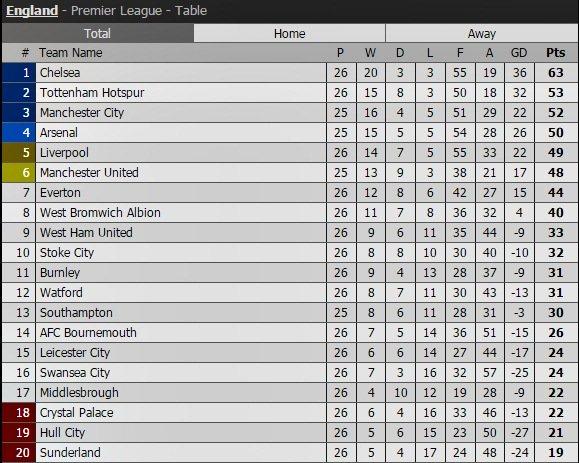 Vardy, Leicester, Liverpool, Premier League