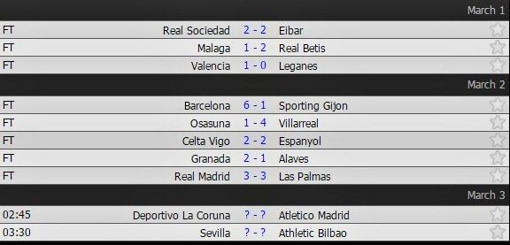 Barcelona vs Gijon, Messi, Enrique, Barca, Barcelona, Real, La Liga