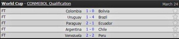 Uruguay vs Brazil, Suarez, Neymar, Vòng loại World Cup 2018, lịch thi đấu bóng đá