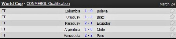 Argentina vs Chile, Argentina, Chile, Messi, vòng loại World Cup 2018