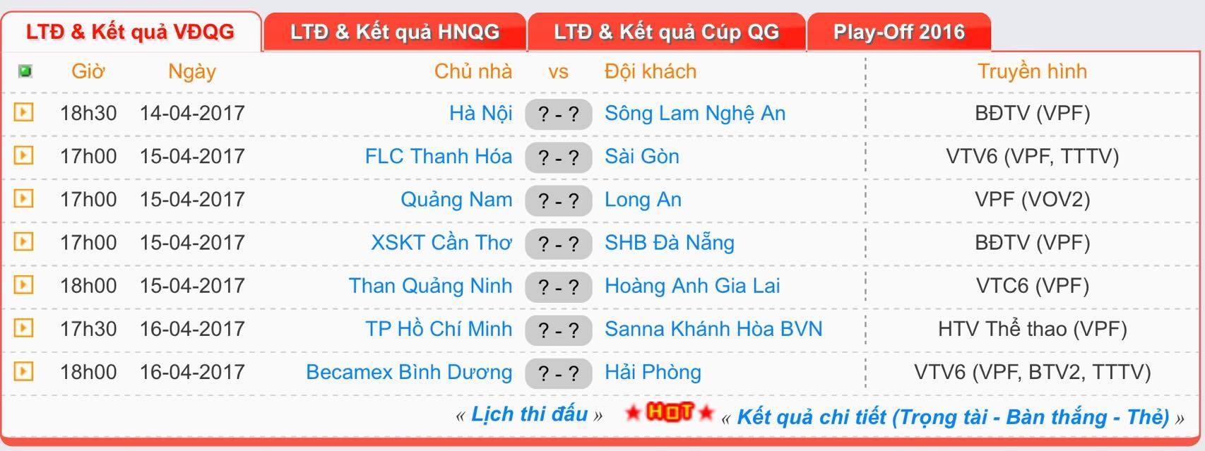 Công Phượng, HLV Phan Thanh Hùng, V-League