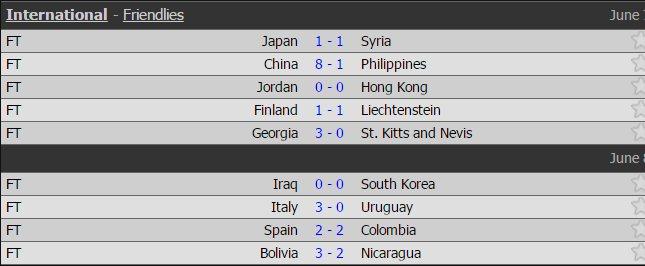Suarez, Uruguay, Italia, giao hữu quốc tế, kết quả bóng đá
