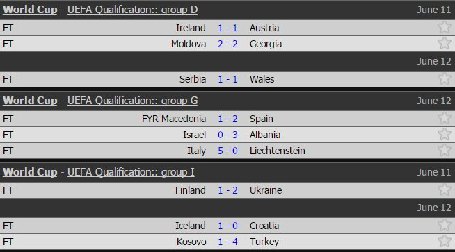 Kết quả bóng đá, World Cup 2018, Macedonia, Tây Ban Nha