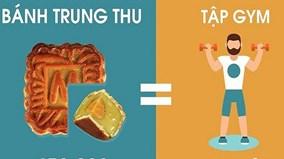 Tập luyện bao lâu để tiêu thụ hết lượng calo trong bánh trung thu?