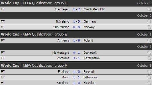 Anh, Slovenia, Harry Kane, World Cup 2018