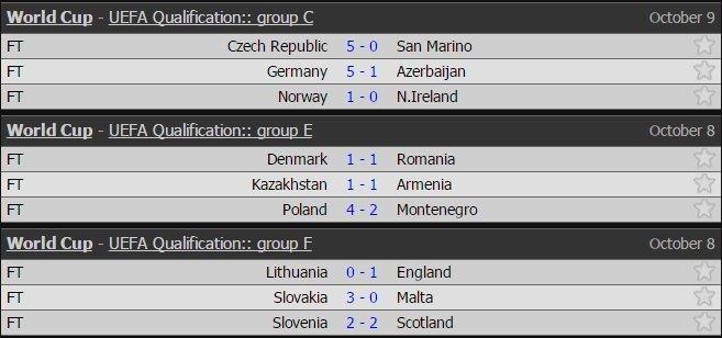 Đức, Azerbaijan, vòng loại World Cup 2018
