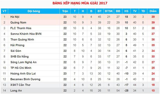 HLV Park Hang Seo,V-League,HAGL,bầu Đức