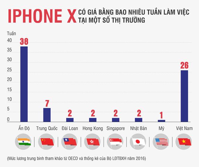 Apple Store 'bat luc' giai tan dam dong nguoi Viet cho mua iPhone X hinh anh 3
