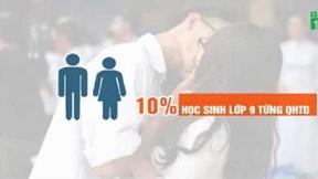 10% học sinh lớp 9 từng quan hệ tình dục