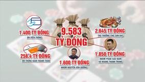Các 'ông trùm' chia 9.600 tỷ đồng từ sới bạc online thế nào?