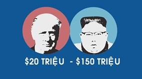 Chi phí Singapore chi trả cho thượng đỉnh Mỹ-Triều chỉ là con số nhỏ
