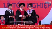 Á hậu Phương Anh rạng rỡ tốt nghiệp thủ khoa Đại học RMIT
